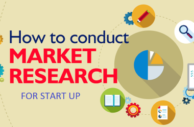HOW TO CONDUCT MARKET RESESRCH FOR START UP